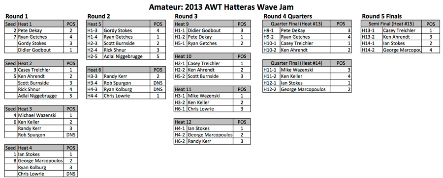 AWT---Hatteras-Wave-Jam-2013---AM1