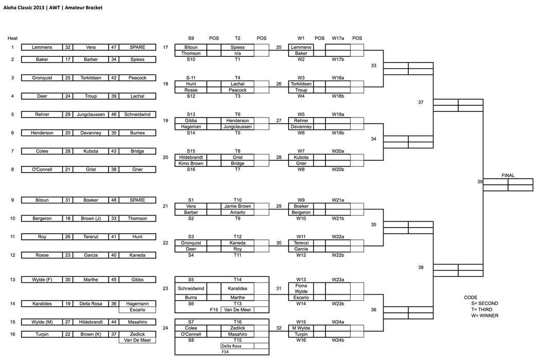 AWT-Brackets---AM-wed