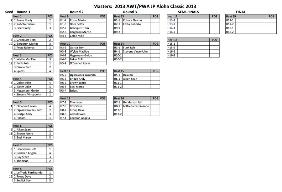 AWT-Brackets--masters-wed