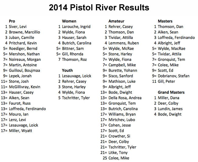Rankings-after-pistol-v2