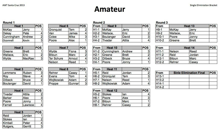 Amateur-day-1-sc13