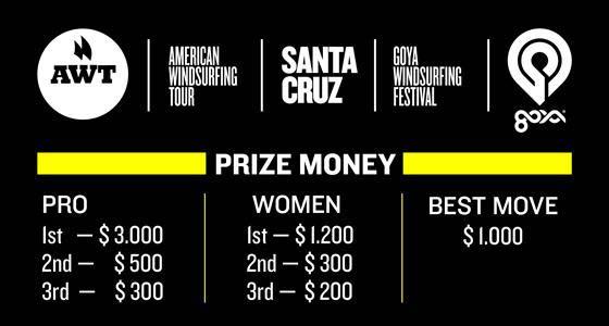 sc-prize-money-2013