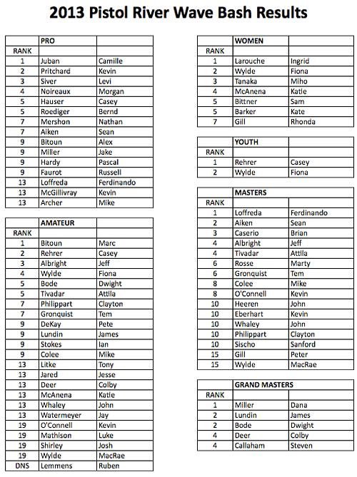 Pistol-Results-2013