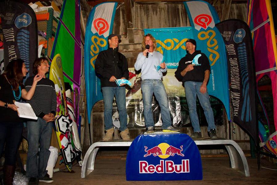 masters-podium