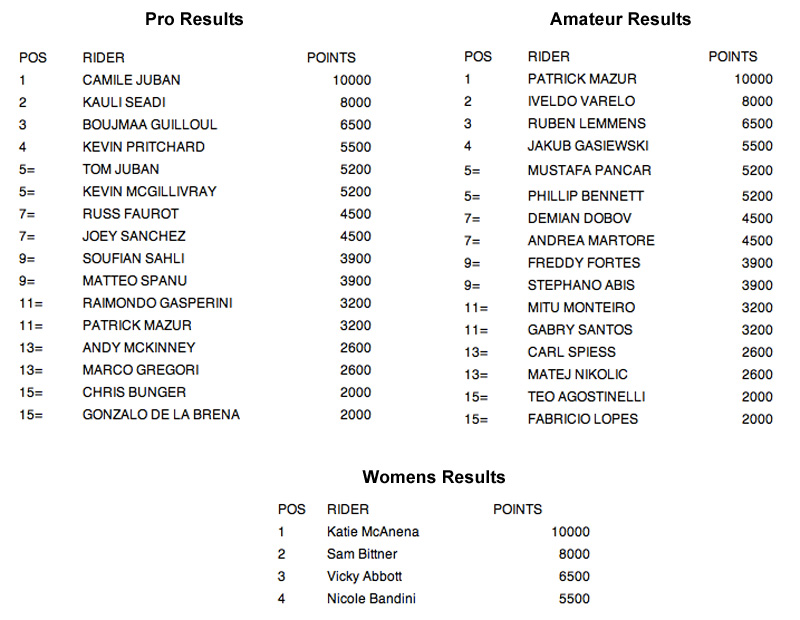 Overall-Results