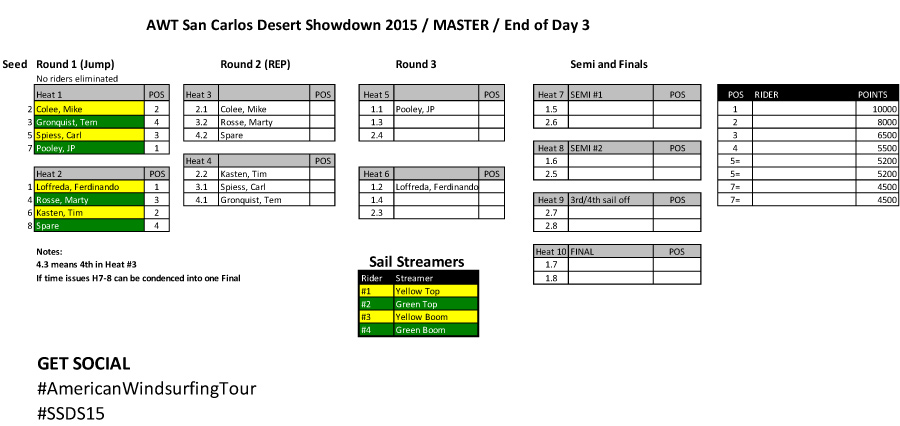 AWT-MASTER-bracket---end-of-Day-3