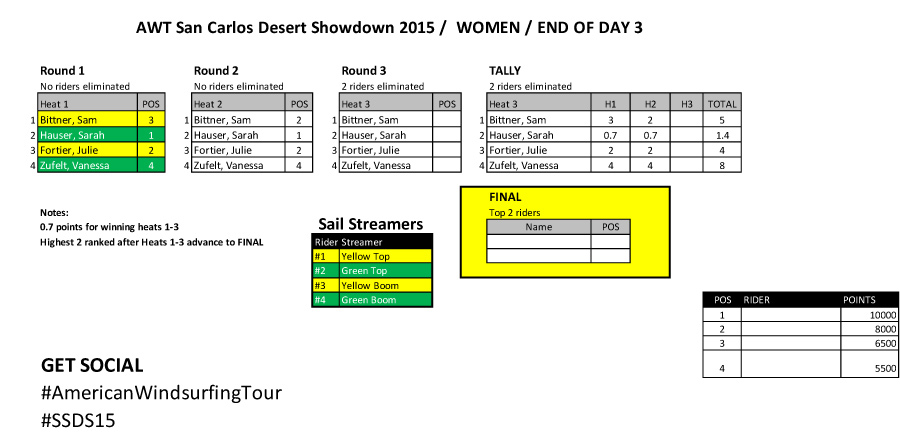 AWT-WOMEN-bracket---end-of-day-3