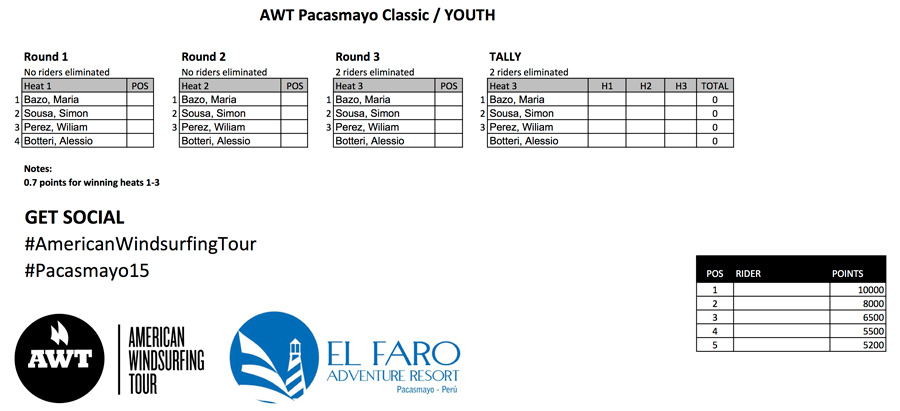 Youth-Bracket
