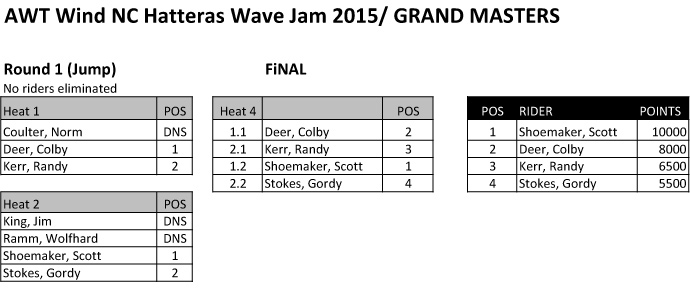 Grand-Masters-Final2